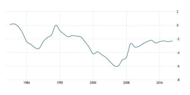 Az amerikai államadósság
